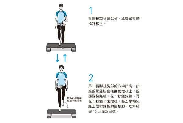 基礎踏板運動&抬膝的動作要點就在於每次動作時,確實抬高膝蓋和大腿。(圖片/方舟文化提供)