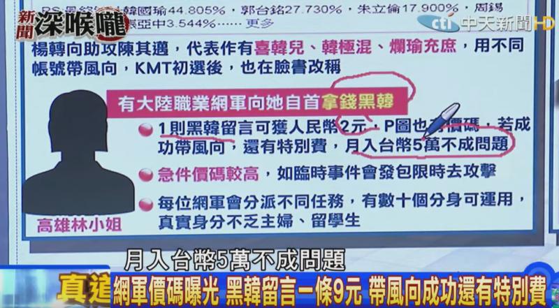20200115-中天電視台政論節目《新聞深喉嚨》於去年7月探討「網軍」相關新聞。(取自《新聞深喉嚨》YouTube影片)