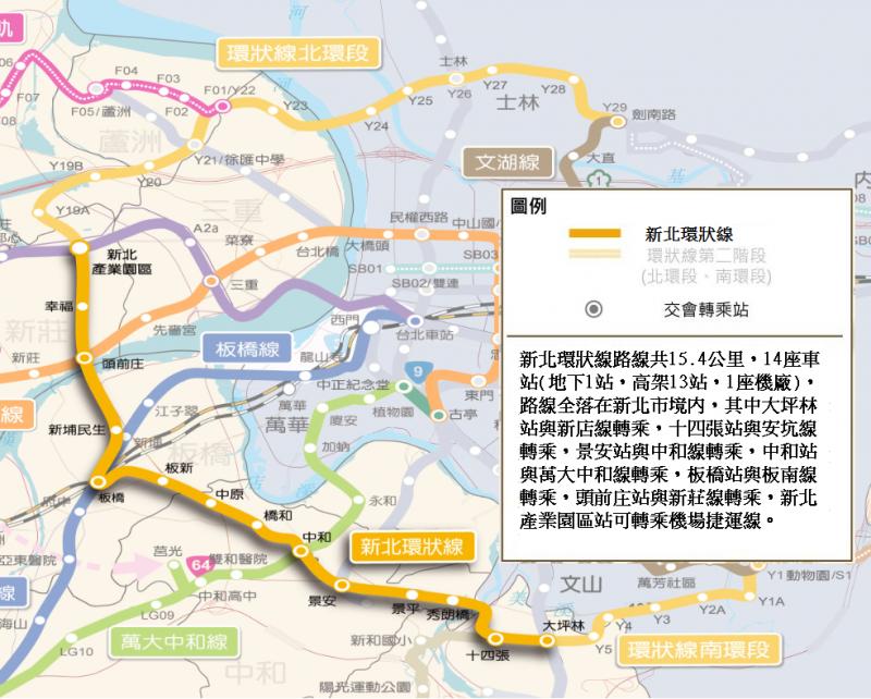 新北捷運環狀線第1階段全長共15.4公里,有14個車站,包括地下1站、高架13站及1座機廠(新店十四張農業區)。(圖/ 新北市捷運工程局)
