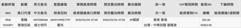威士特丹號(Westerdam)郵輪4日在高雄的入港紀錄。(台灣港務公司官網)