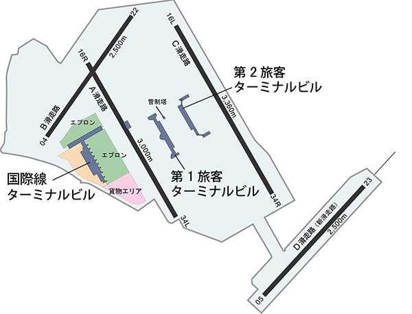 羽田空港的平面圖。圖/想想論壇
