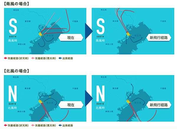 羽田的起降新方案,最具爭議的南風運用,航機將會從東京的上空降落A及C跑道(16R、16L)。圖/想想論壇