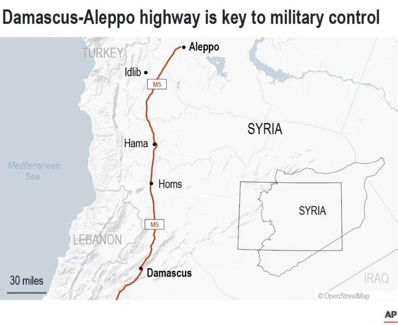 敘利亞最重要的經濟與戰略道路「M5高速公路」,近日再度落入阿塞德政府軍手中。(AP)