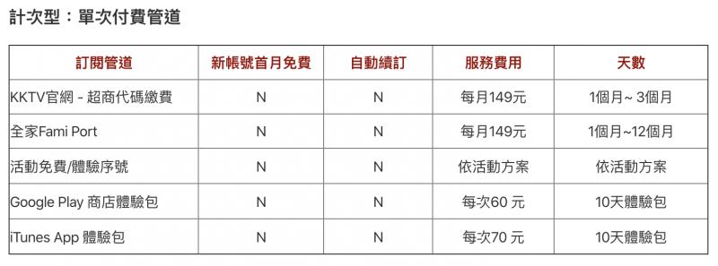(圖/KKTV官網)