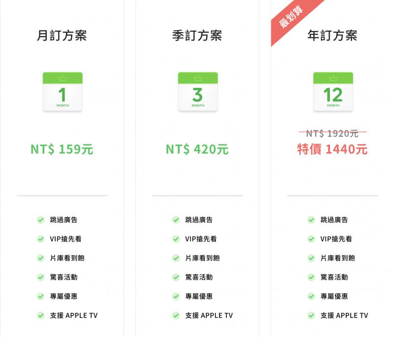 (圖/LINE TV官網)