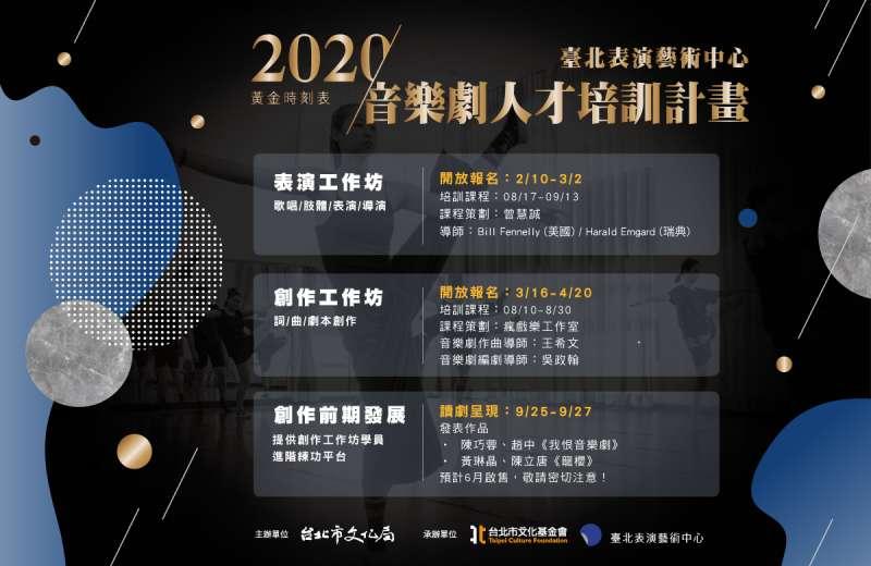 2020年音樂劇人才培訓計畫時刻表 (圖/臺北表演藝術中心)