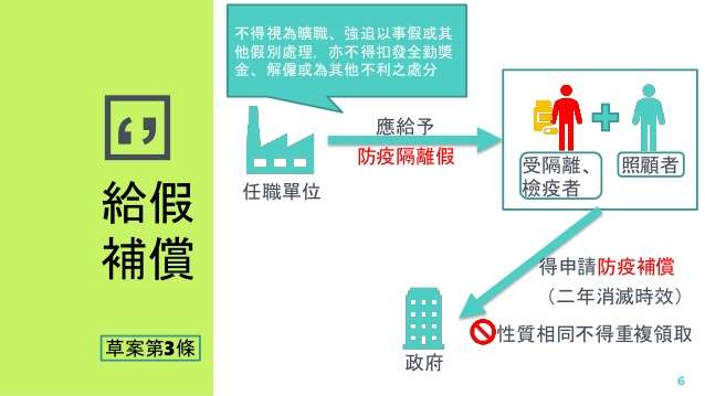 20200220-行政院20日通過「嚴重特殊傳染性肺炎防治及紓困振興特別條例」草案,圖為給假獎勵優惠。(取自行政院網站)