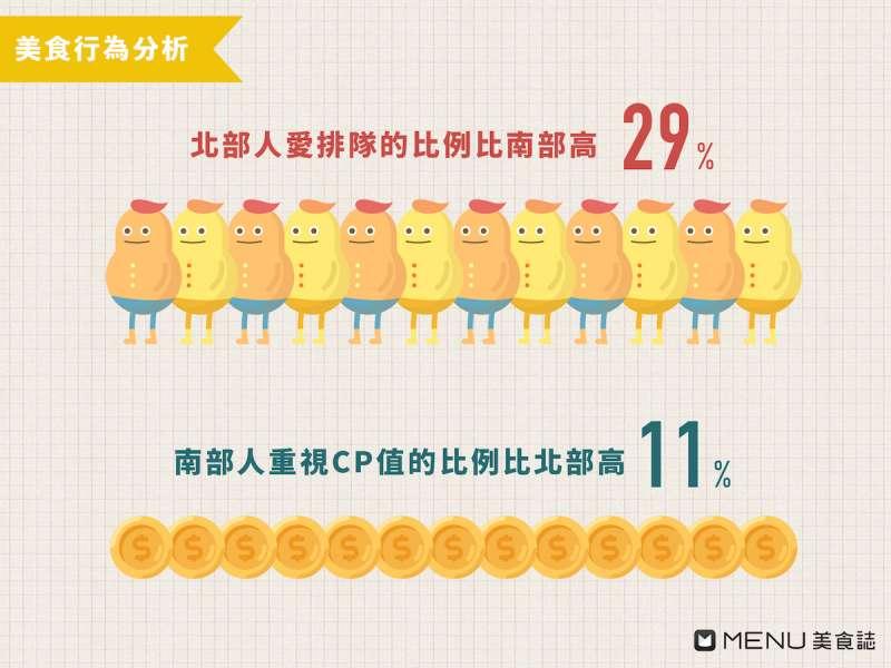 002(圖/Menu美食誌)