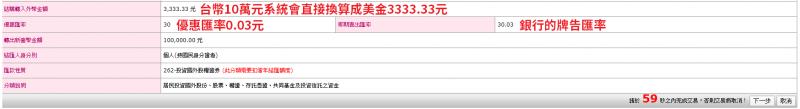 以台灣銀行來對照換匯優惠。(圖/ JC趨勢財經觀點)