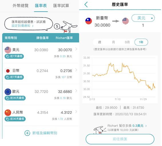 App提供方便的「低價提醒」、「到價通知」的貼心功能。(圖/ JC趨勢財經觀點)
