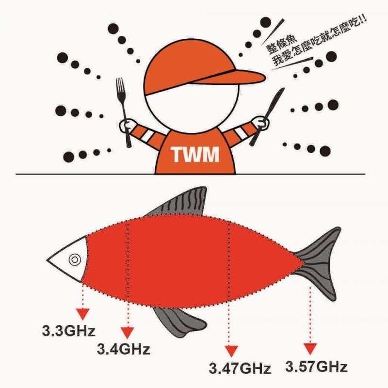 林之晨專文:什麼是頻譜魚頭?魚肚?魚尾?3(取自林之晨臉書)
