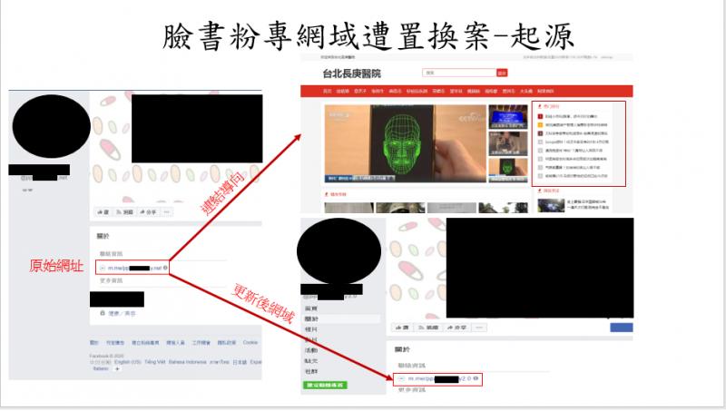 20200306-法務部調查局指出,某公司臉書專頁中在「關於」中連結竟連向中國的內容農場。(法務部調查局提供)