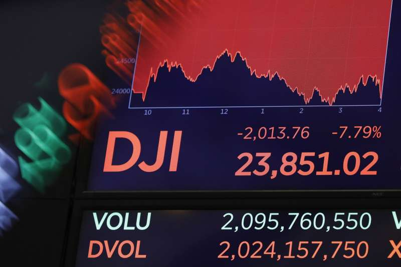 2020年3月9日,美國股市「黑色星期一」(AP)