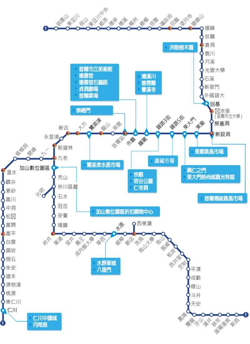 首爾地鐵一號線沿線站名。(韓國觀光公社官網)