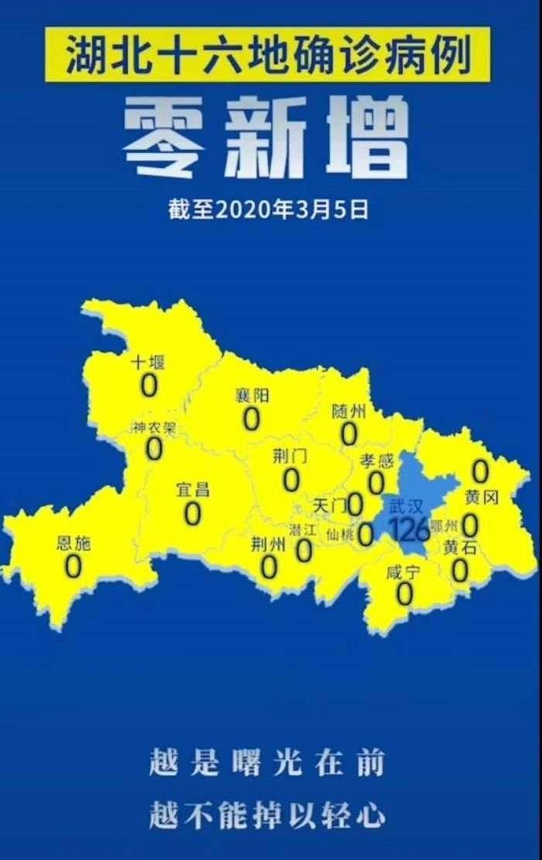 中共湖北官方網站截圖