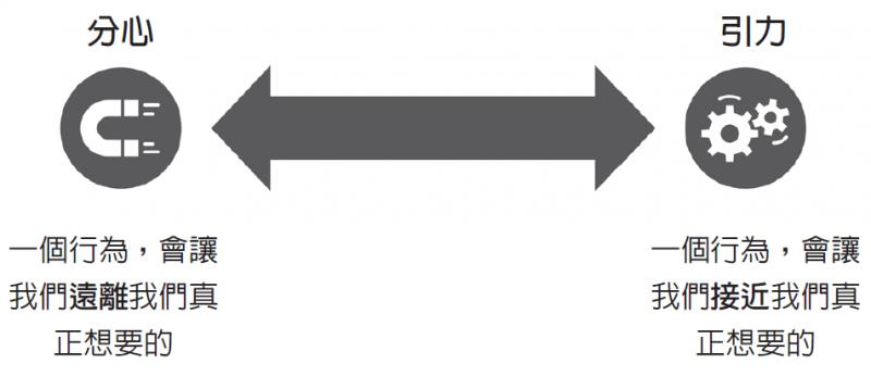《專注力協定》配圖(即時信箱篇)。(時報出版提供)