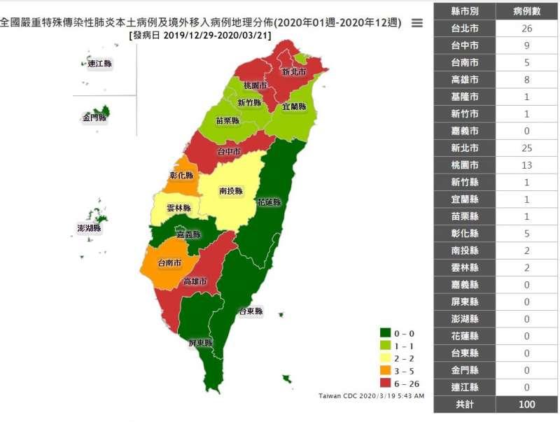 20200320-截至18日,台灣百例確診縣市分布圖。(疾病管制署提供)
