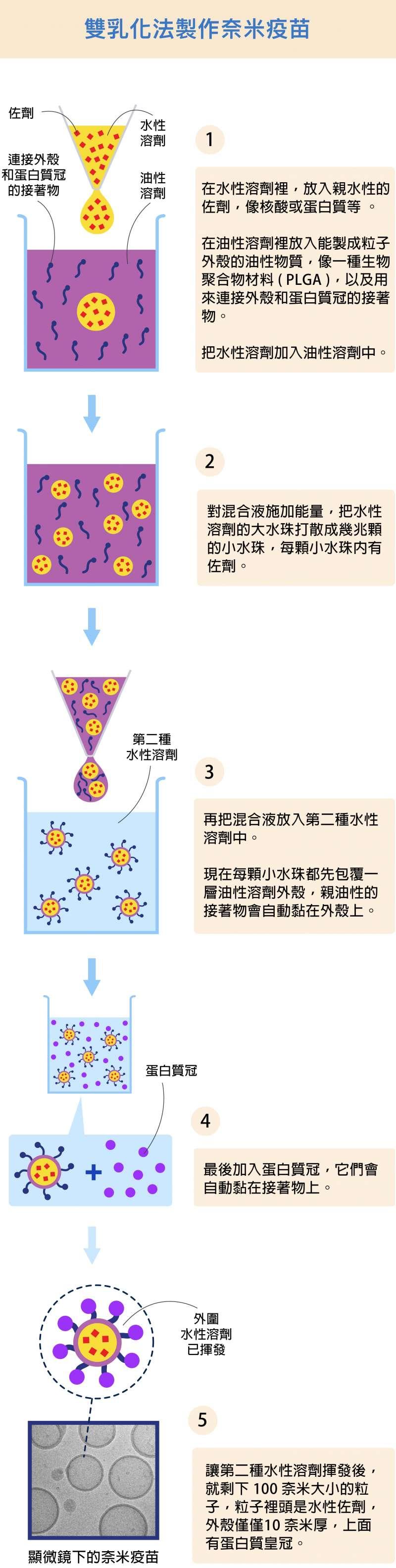 4(圖/研之有物)