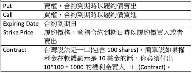 (圖/法蘭克的美股投資筆記)