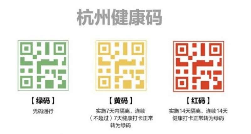 中國目前透過健康碼,來穩定武漢肺炎疫情。(圖/截自網路)