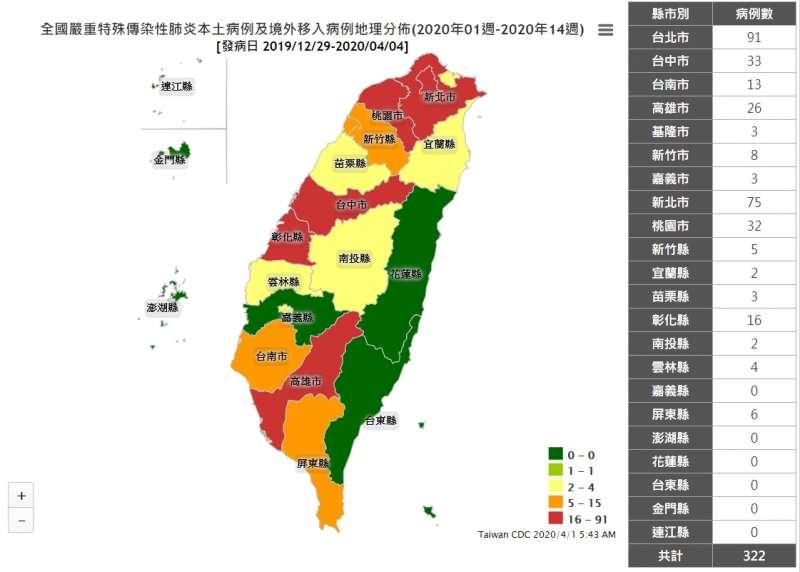 20200401-截至31日,台灣新冠肺炎確診個案的分布圖。(取自疾管署網站)