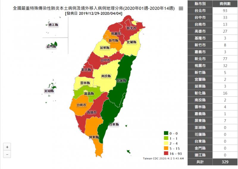 20200402-疾管署所公布的最新確診地圖中,可發現嘉義縣在昨(1)日出現首例。(截自疾管署)