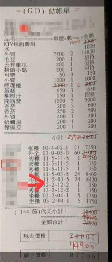 網路瘋傳一張酒店帳單圖,但無法證實與案379有關。(圖/翻攝網路)