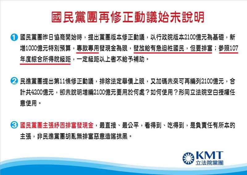 20200414-立法院國民黨團13日於提出黨團修正動議。(立法院國民黨團提供)