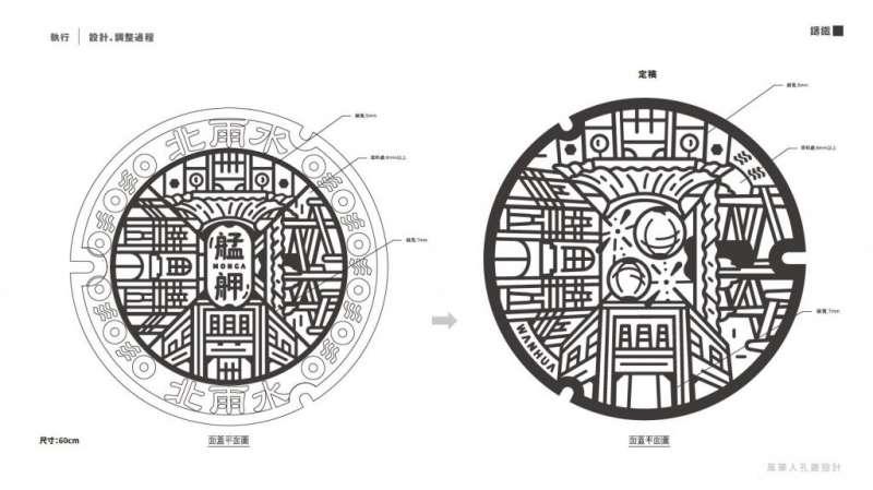 3從歷史感出發,為昔稱艋舺的萬華區提出「轉動萬華」第一個人孔蓋主題。(圖/瘋設計)