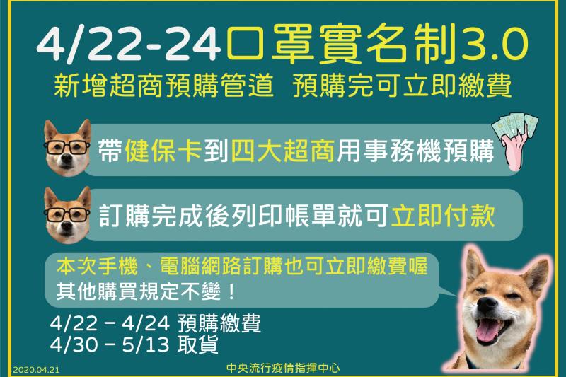 口罩3.0將在4/22上路,未來可到四大超商預購、繳費。(圖/健保署臉書)