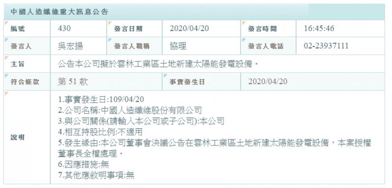 20200421-中國人造纖維聲明。(取自中國人纖網站)
