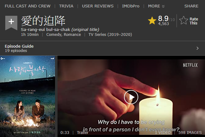 第一名《ˋ愛的迫降》(圖/擷取自IMDb)