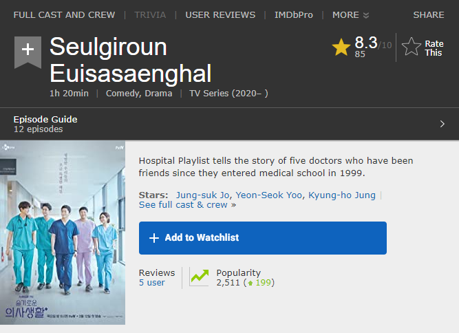 第五名《機智醫生生活》(圖/擷取自IMDb)