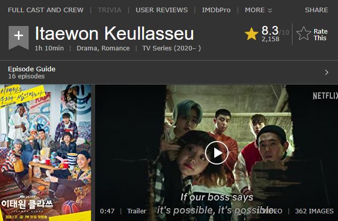 第四名《梨泰院Class》(圖/擷取自IMDb)