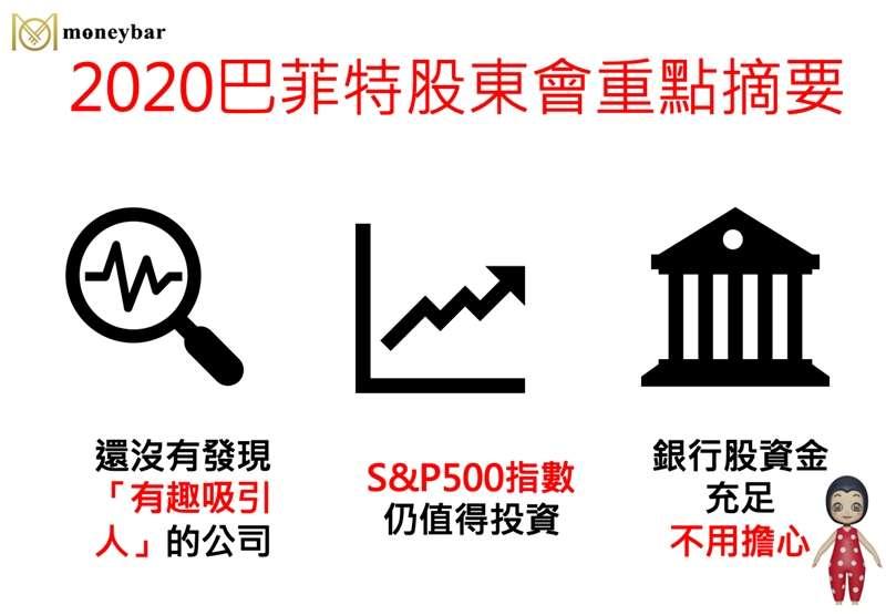 moneybar0506-2020巴菲特股東會重點摘要(圖/作者提供)
