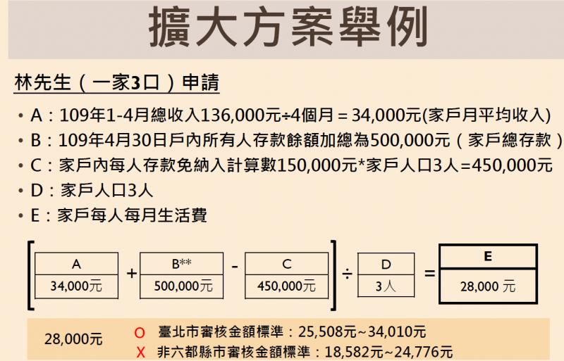 (圖/取自衛服部網站)