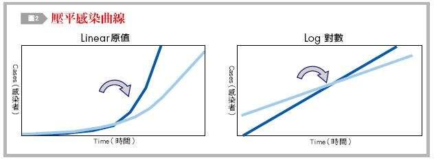 20200508-銀行家觀點配圖。(作者提供)