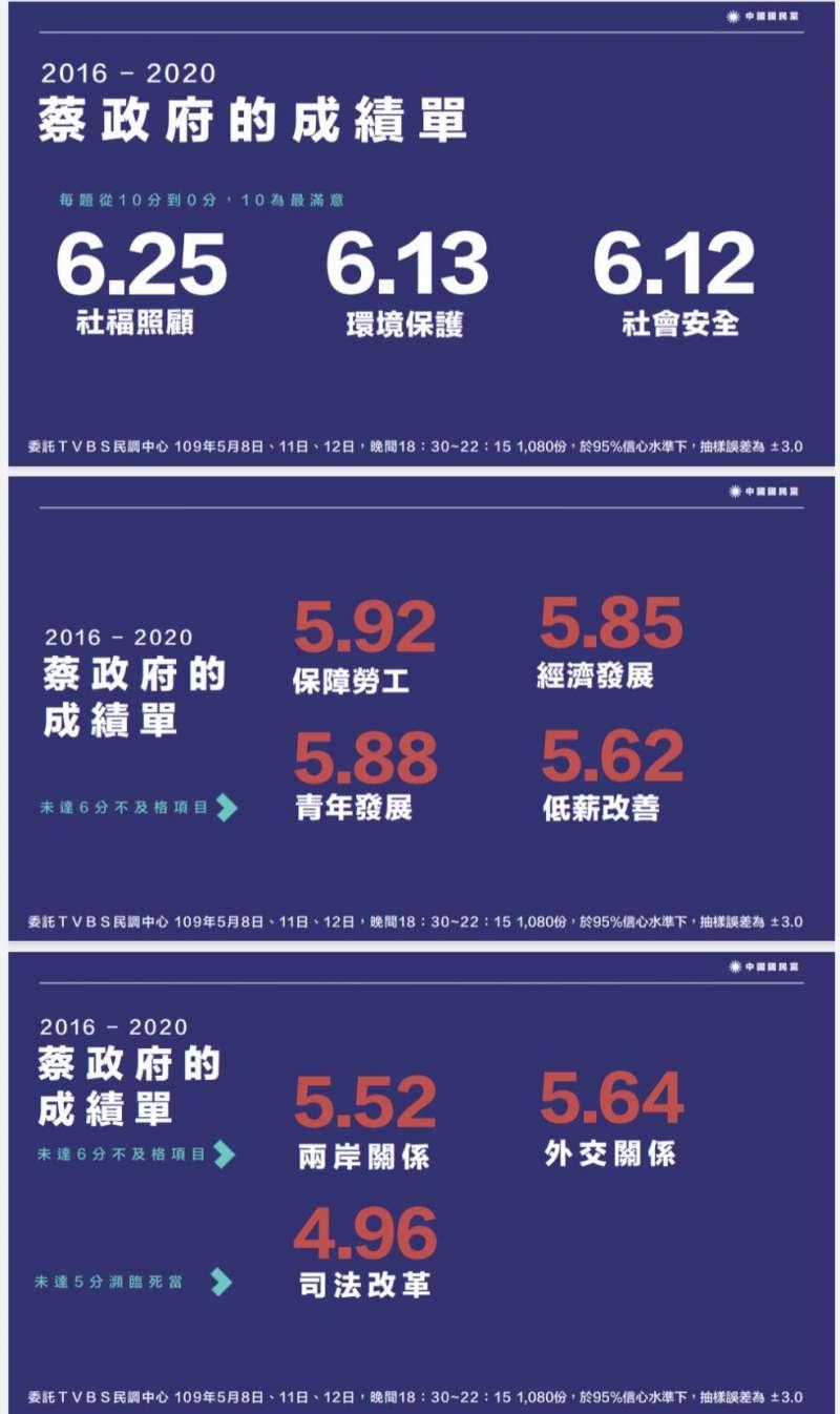 20200515-(國民黨提供)