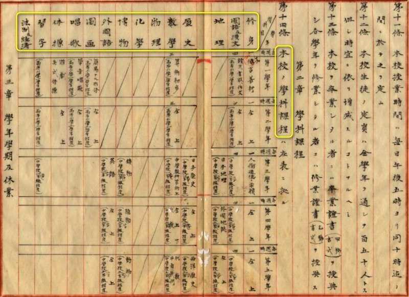 圖12:成淵學校的學科總表(圖/作者提供)