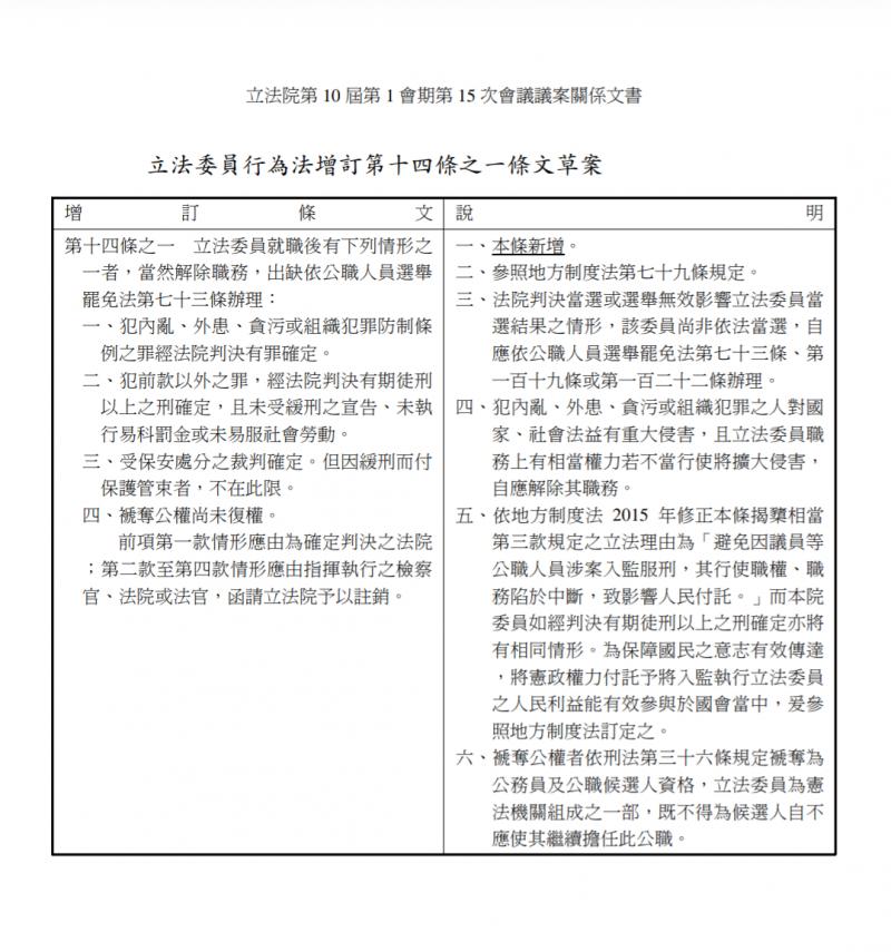 《立法委員行為法》第14條之1條草案。(取自立院議案查詢系統)