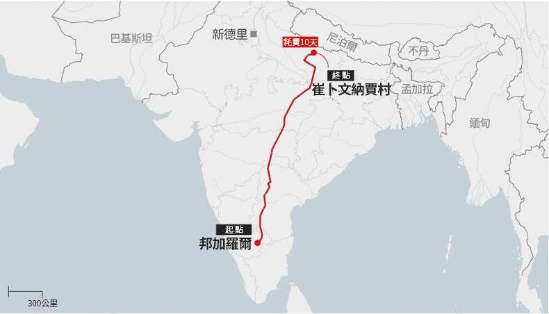 印度民工邱漢(Rajesh Choouhan)與10位同伴在10天之內徒步2千公里返鄉之旅。(資料來源:CNN;製圖:風傳媒)
