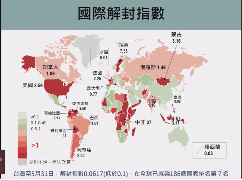 全球解封指數。(圖片截自台大公衛官方直播)
