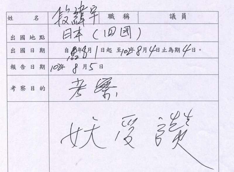 段緯宇在2013年前往日本考察後填寫考察心得報告時,卻僅在該欄位寫下「妖受讚」3個大字。(取自PTT)