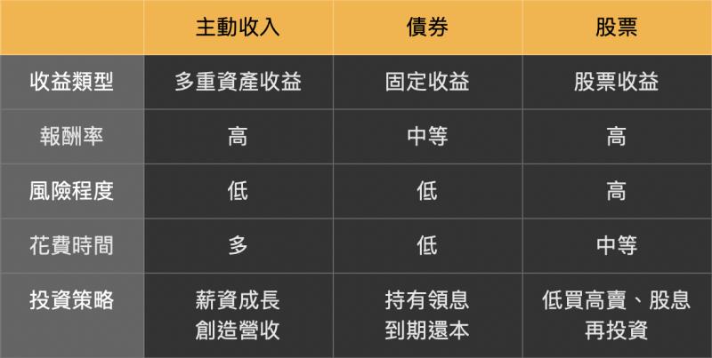 02(圖/money錢)