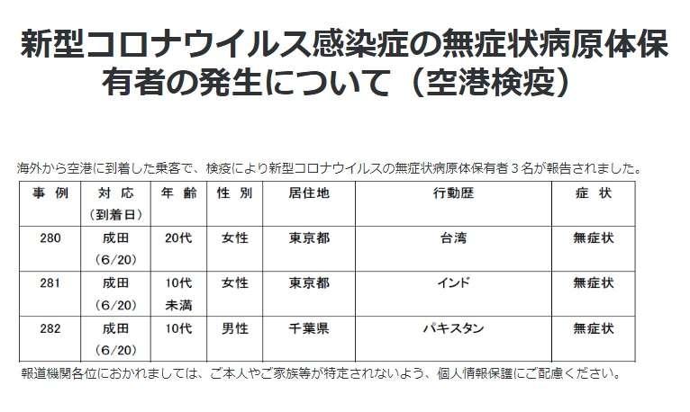 20200624-日本厚生勞動省22日公布3名從海外進入日本的無症狀新冠肺炎確診個案,其中1位由成田機場入境的20多歲女性有台灣旅遊史。(取自日本厚生勞動省網站)
