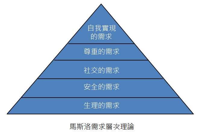 01(圖/money錢)