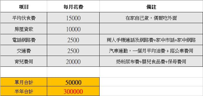 03(圖/money錢)