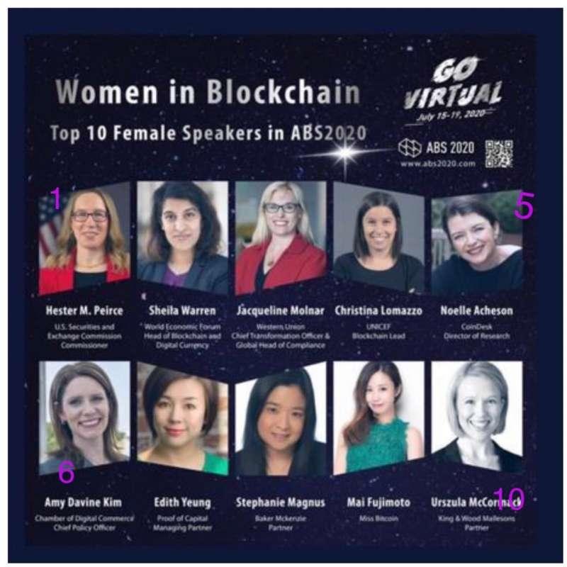 ABS2020邀請了500多位專家,有超過20%是女性學者專家。(ABS2020亞洲區塊鍊高峰會提供)