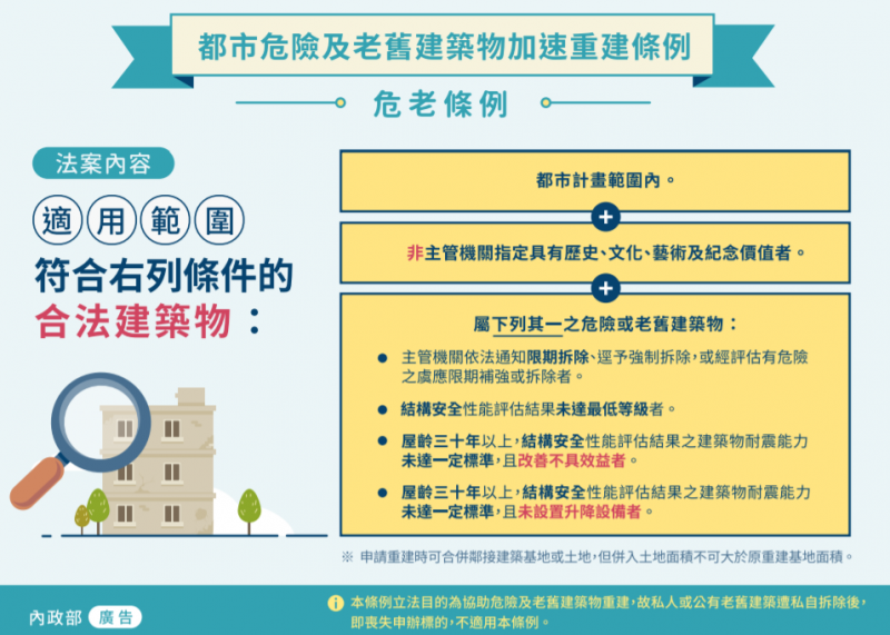 20200704-內政部推出「都市危險及老舊建築物加速重建條例」,案件須在2027年5月底前提出申請。(取自內政部網站)