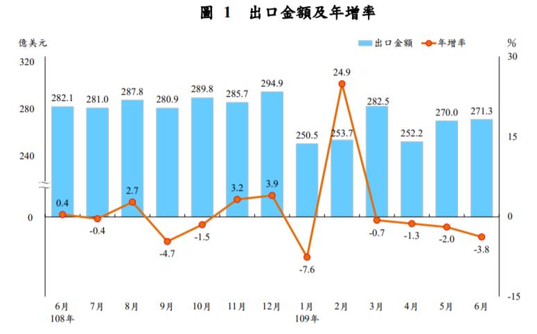 (圖片來源/財政部)
